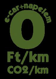 0Ft-km